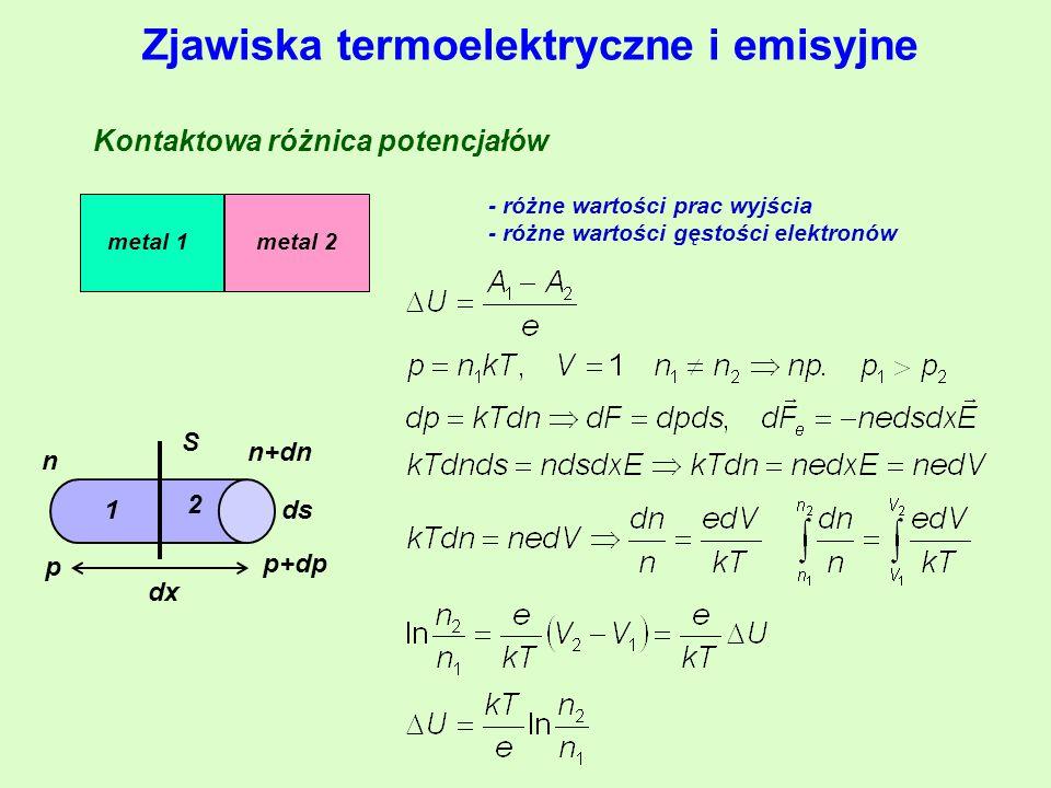 Zjawiska termoelektryczne i emisyjne Kontaktowa różnica potencjałów metal 1 metal 2 - różne wartości prac wyjścia - różne wartości gęstości elektronów 2 1 p+dp S n p dx n+dn ds