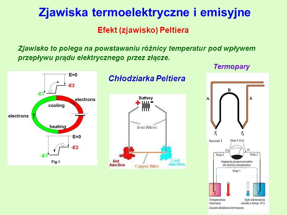 Zjawiska termoelektryczne i emisyjne Efekt (zjawisko) Peltiera Zjawisko to polega na powstawaniu różnicy temperatur pod wpływem przepływu prądu elektrycznego przez złącze.