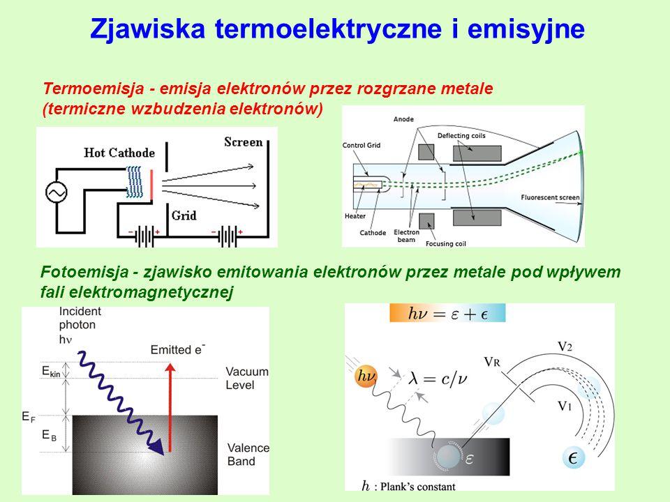 Zjawiska termoelektryczne i emisyjne Termoemisja - emisja elektronów przez rozgrzane metale (termiczne wzbudzenia elektronów) Fotoemisja - zjawisko emitowania elektronów przez metale pod wpływem fali elektromagnetycznej