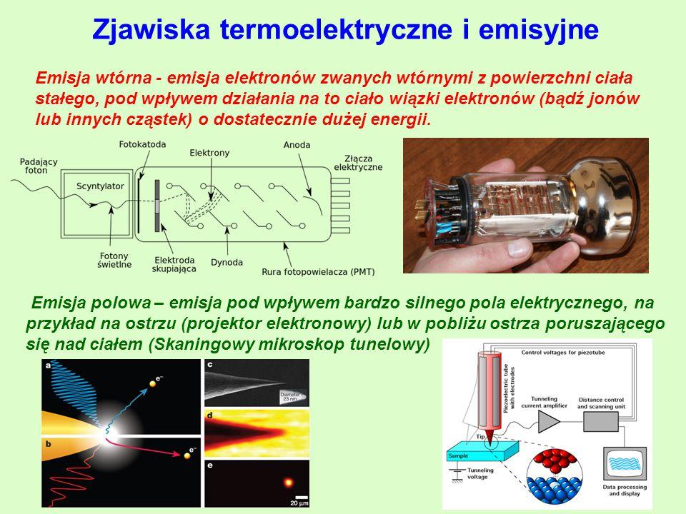 Zjawiska termoelektryczne i emisyjne Emisja wtórna - emisja elektronów zwanych wtórnymi z powierzchni ciała stałego, pod wpływem działania na to ciało wiązki elektronów (bądź jonów lub innych cząstek) o dostatecznie dużej energii.