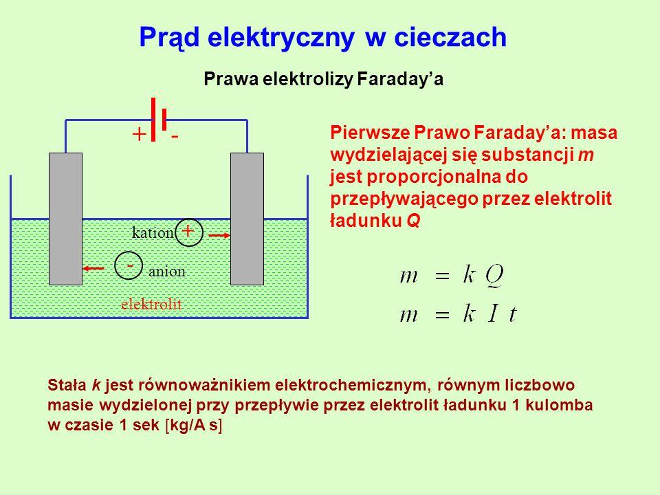Prawa elektrolizy Faraday'a Prąd elektryczny w cieczach anion kation - + +- elektrolit Pierwsze Prawo Faraday'a: masa wydzielającej się substancji m jest proporcjonalna do przepływającego przez elektrolit ładunku Q Stała k jest równoważnikiem elektrochemicznym, równym liczbowo masie wydzielonej przy przepływie przez elektrolit ładunku 1 kulomba w czasie 1 sek [kg/A s]