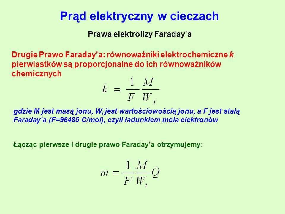 Drugie Prawo Faraday'a: równoważniki elektrochemiczne k pierwiastków są proporcjonalne do ich równoważników chemicznych Prąd elektryczny w cieczach Prawa elektrolizy Faraday'a gdzie M jest masą jonu, W i jest wartościowością jonu, a F jest stałą Faraday'a (F=96485 C/mol), czyli ładunkiem mola elektronów Łącząc pierwsze i drugie prawo Faraday'a otrzymujemy: