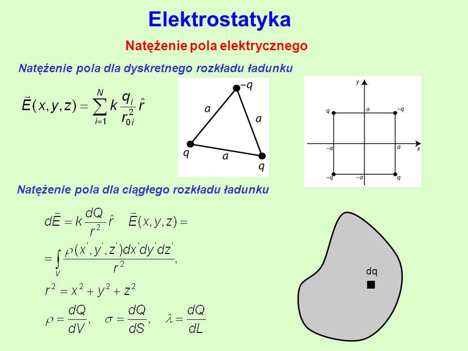 Elektrostatyka Natężenie pola elektrycznego Natężenie pola dla ciągłego rozkładu ładunku Natężenie pola dla dyskretnego rozkładu ładunku dq