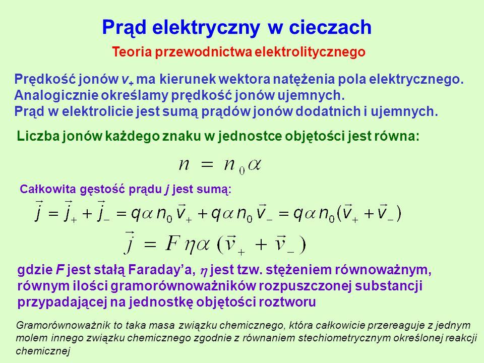 Prąd elektryczny w cieczach Teoria przewodnictwa elektrolitycznego Prędkość jonów v + ma kierunek wektora natężenia pola elektrycznego.