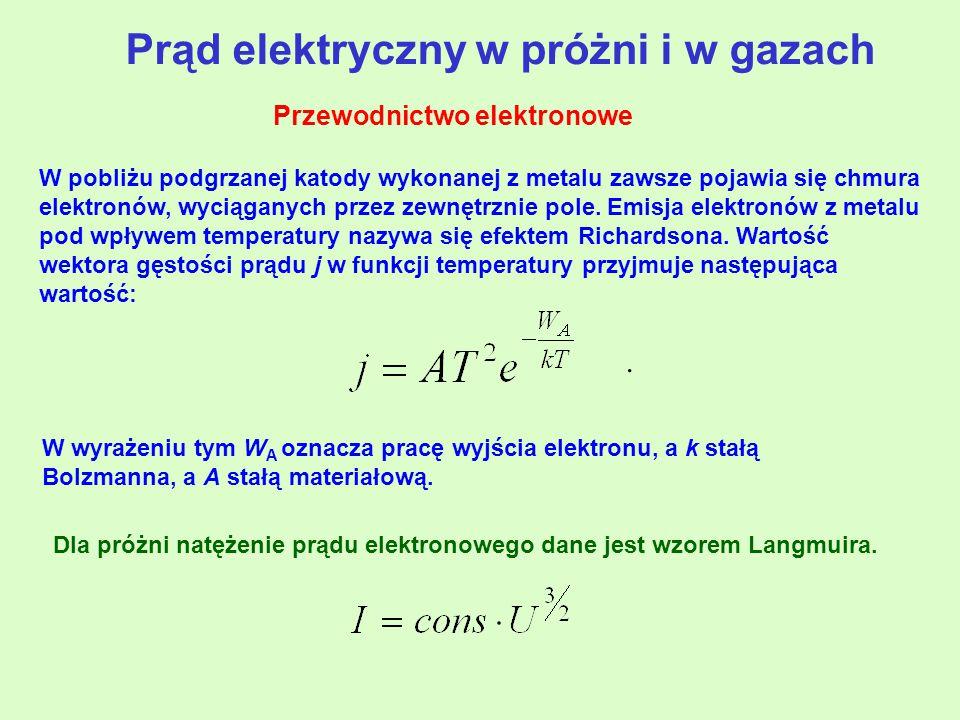 Przewodnictwo elektronowe W pobliżu podgrzanej katody wykonanej z metalu zawsze pojawia się chmura elektronów, wyciąganych przez zewnętrznie pole.