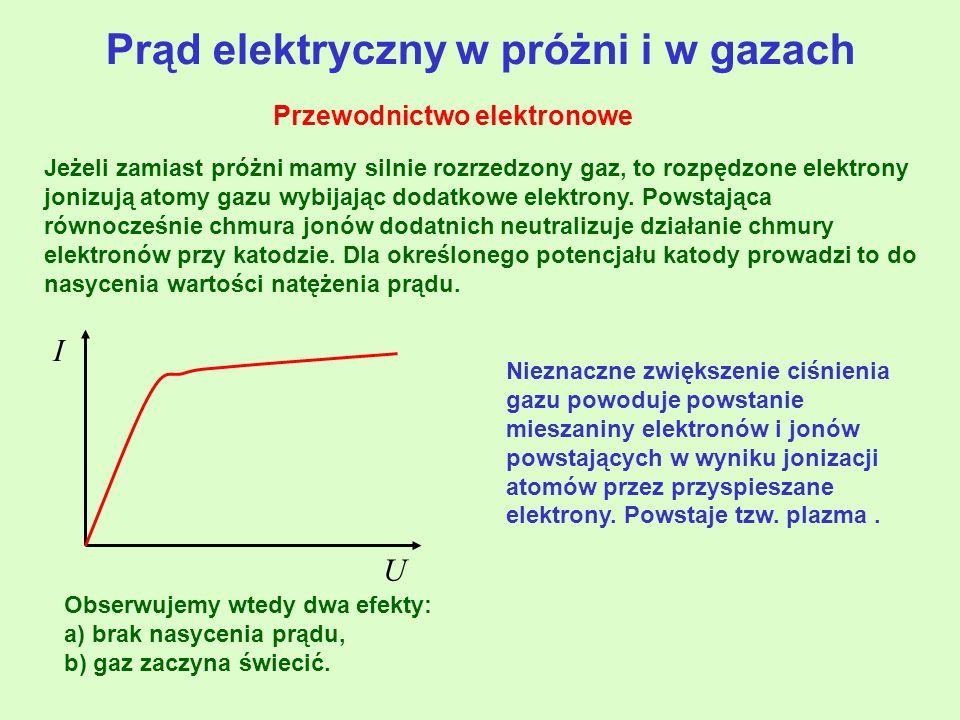 Jeżeli zamiast próżni mamy silnie rozrzedzony gaz, to rozpędzone elektrony jonizują atomy gazu wybijając dodatkowe elektrony.