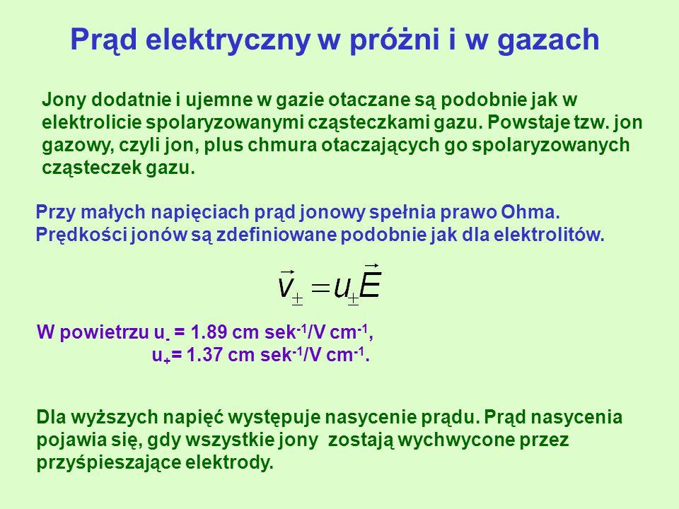 Jony dodatnie i ujemne w gazie otaczane są podobnie jak w elektrolicie spolaryzowanymi cząsteczkami gazu.
