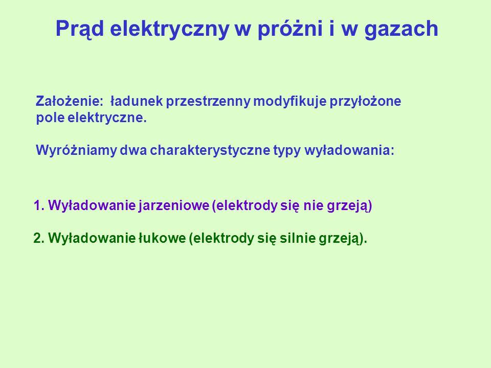1.Wyładowanie jarzeniowe (elektrody się nie grzeją) 2.