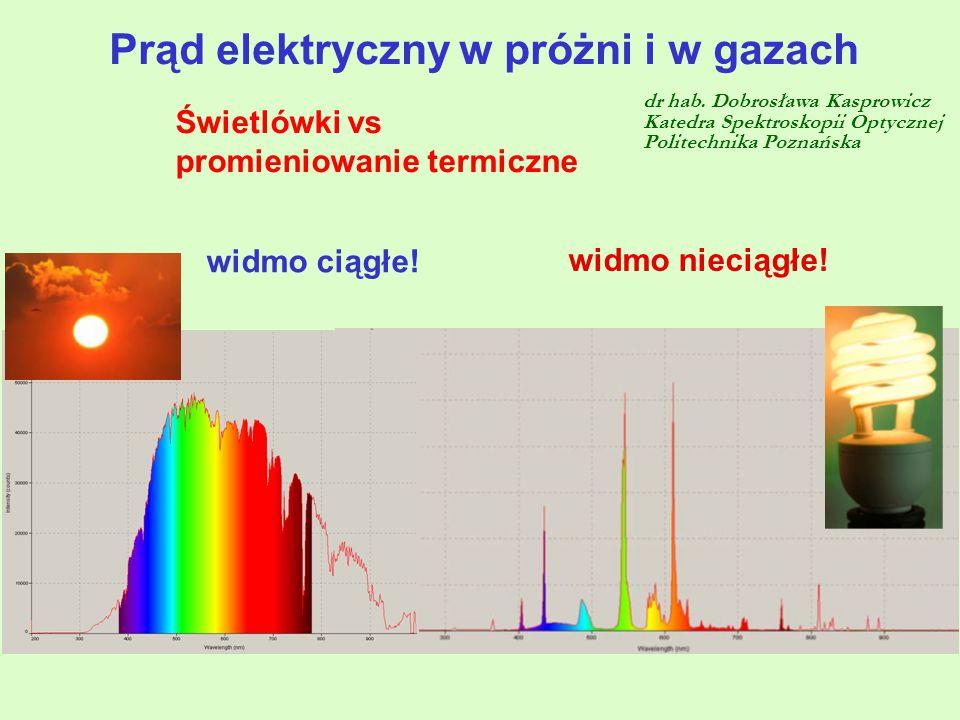 Prąd elektryczny w próżni i w gazach Świetlówki vs promieniowanie termiczne widmo nieciągłe.