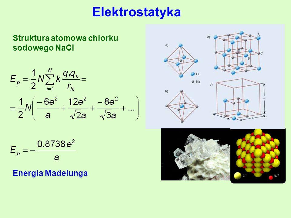 Elektrostatyka Struktura atomowa chlorku sodowego NaCl Energia Madelunga