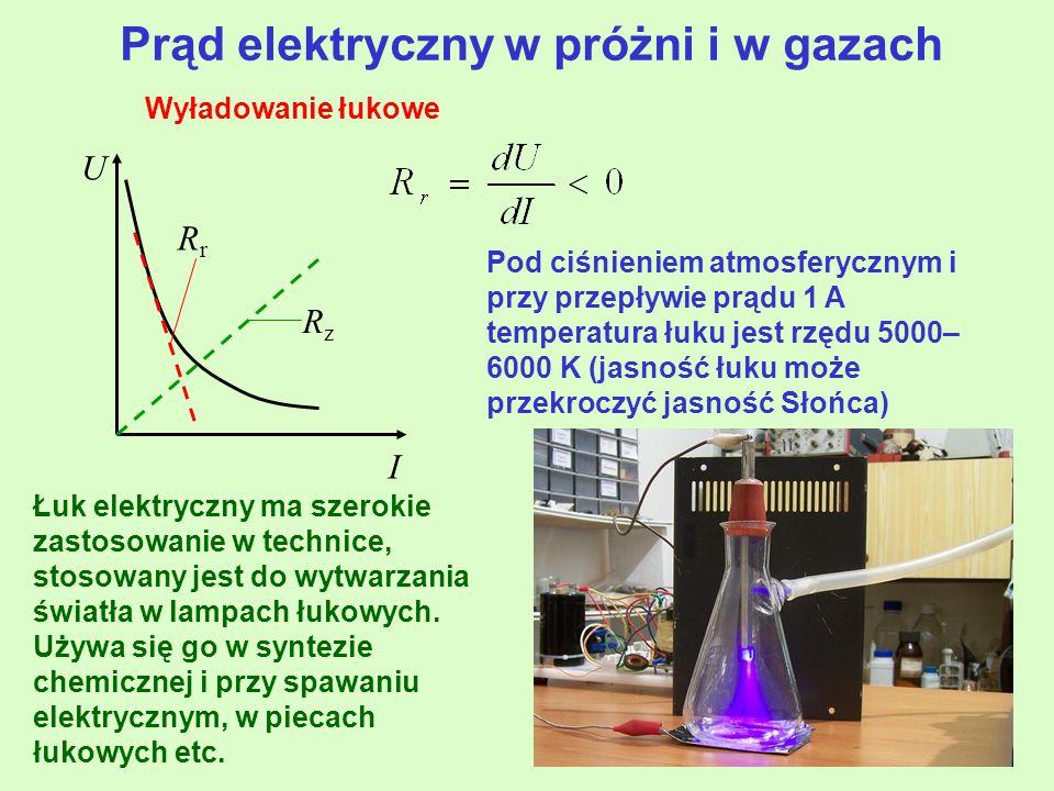Pod ciśnieniem atmosferycznym i przy przepływie prądu 1 A temperatura łuku jest rzędu 5000– 6000 K (jasność łuku może przekroczyć jasność Słońca) U I RrRr RzRz Prąd elektryczny w próżni i w gazach Łuk elektryczny ma szerokie zastosowanie w technice, stosowany jest do wytwarzania światła w lampach łukowych.