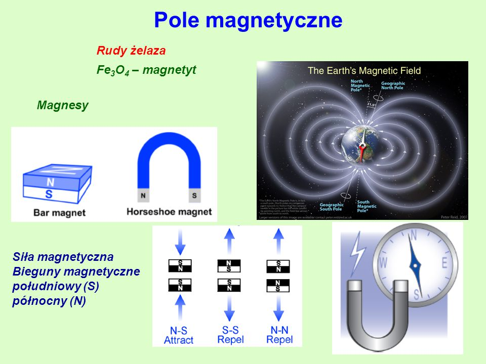 Pole magnetyczne Rudy żelaza Fe 3 O 4 – magnetyt Magnesy Siła magnetyczna Bieguny magnetyczne południowy (S) północny (N)