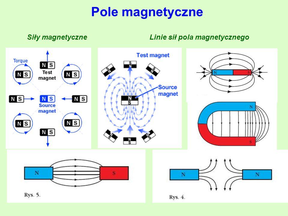 Pole magnetyczne Siły magnetyczneLinie sił pola magnetycznego