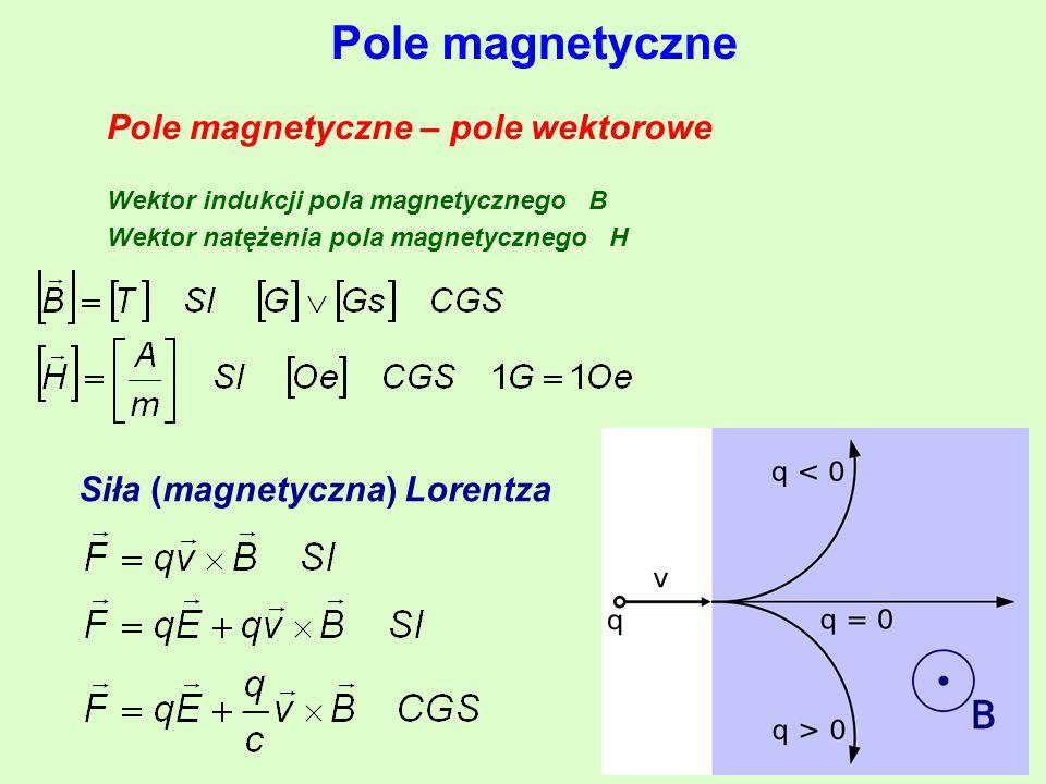 Pole magnetyczne Pole magnetyczne – pole wektorowe Wektor indukcji pola magnetycznego B Wektor natężenia pola magnetycznego H Siła (magnetyczna) Lorentza