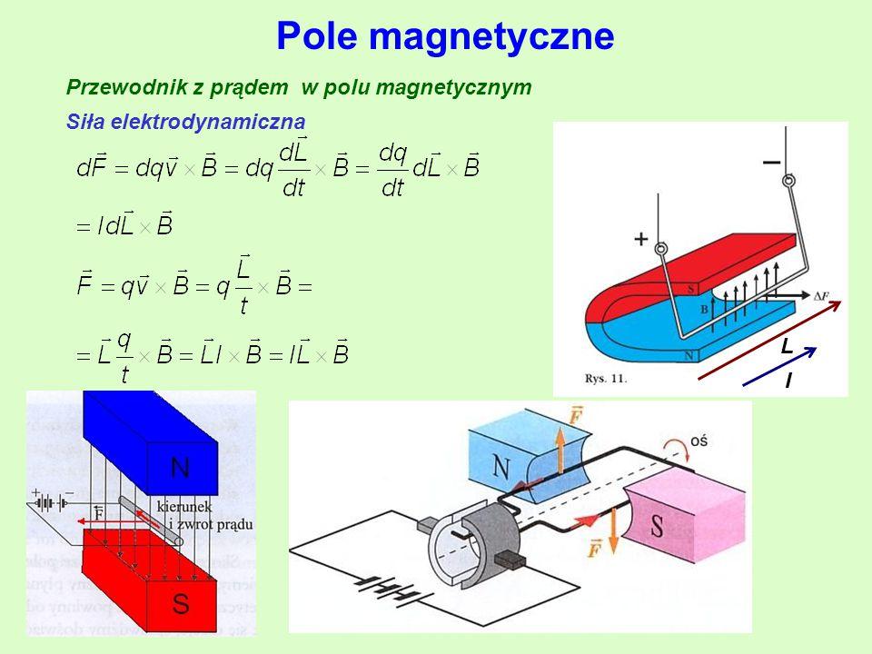 Pole magnetyczne Przewodnik z prądem w polu magnetycznym Siła elektrodynamiczna L I