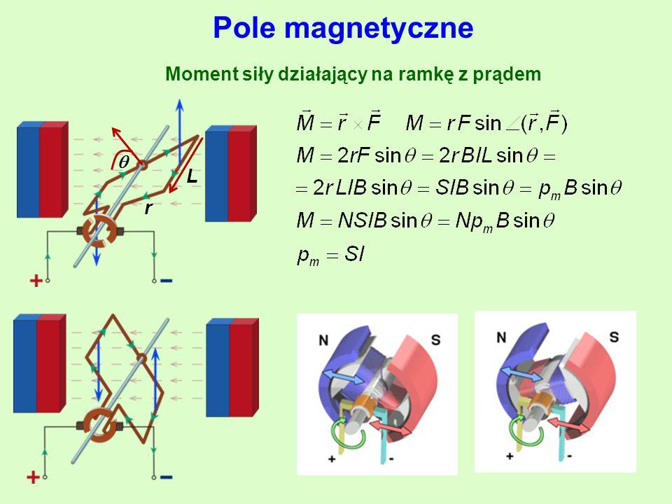 Pole magnetyczne Moment siły działający na ramkę z prądem L  r