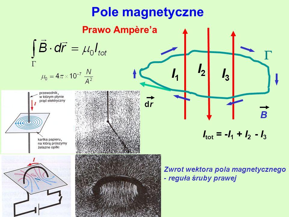 Pole magnetyczne I1 I1 I2I2 I3I3 drdr B I tot = -I 1 + I 2 - I 3  Prawo Ampère'a Zwrot wektora pola magnetycznego - reguła śruby prawej