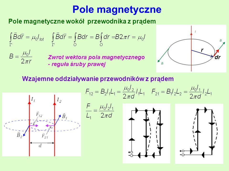 Pole magnetyczne Wzajemne oddziaływanie przewodników z prądem Pole magnetyczne wokół przewodnika z prądem r dr Zwrot wektora pola magnetycznego - reguła śruby prawej