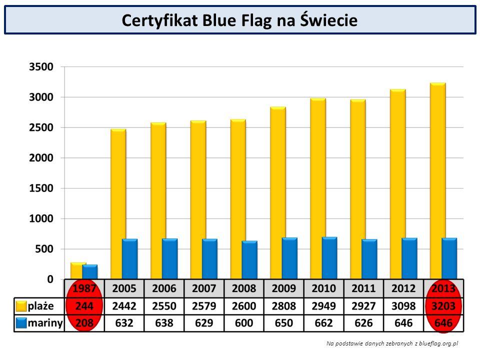 Certyfikat Blue Flag na Świecie Na podstawie danych zebranych z blueflag.org.pl
