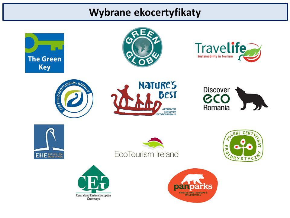 Wybrane ekocertyfikaty