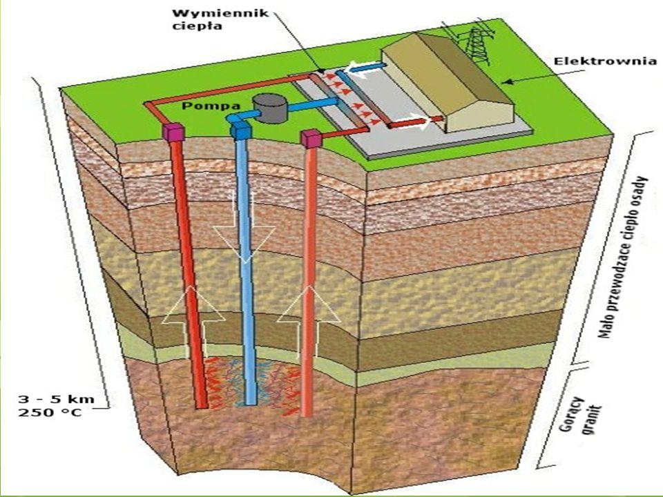 -zasilany energią słoneczną -ekologiczny -wykonany z przetopionego metalu pochodzącego z odpadów -energooszczędny