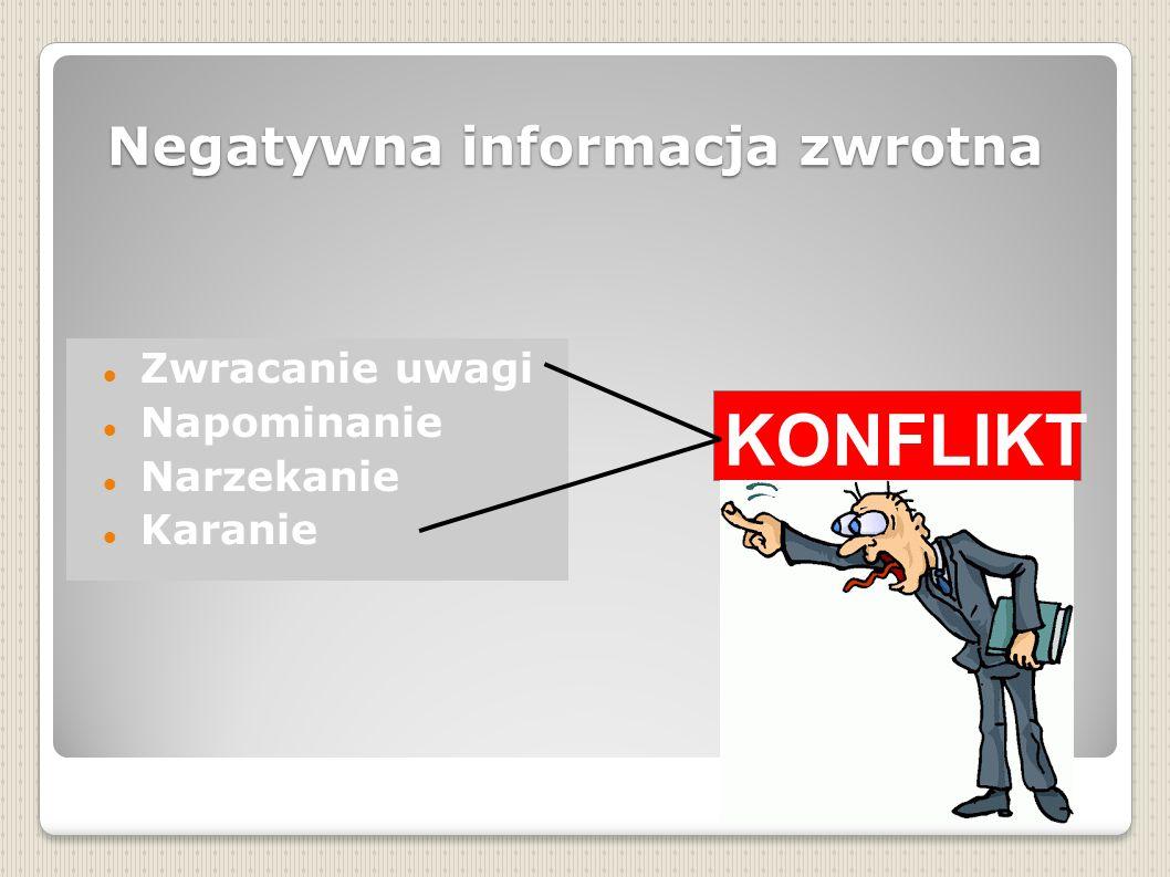 Negatywna informacja zwrotna Negatywna informacja zwrotna Zwracanie uwagi Napominanie Narzekanie Karanie KONFLIKT