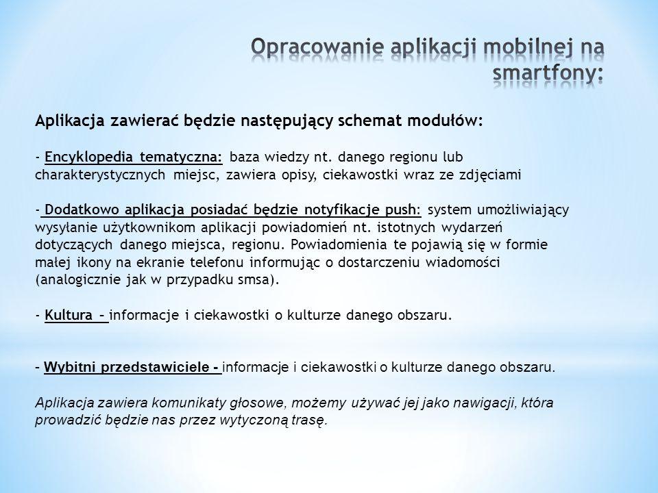 Aplikacja zawierać będzie następujący schemat modułów: - Encyklopedia tematyczna: baza wiedzy nt. danego regionu lub charakterystycznych miejsc, zawie