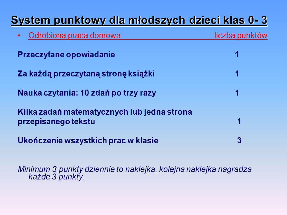 System punktowy dla młodszych dzieci klas 0- 3 Odrobiona praca domowa liczba punktów Przeczytane opowiadanie 1 Za każdą przeczytaną stronę książki 1 N