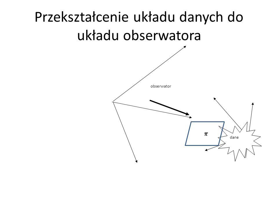Przekształcenie układu danych do układu obserwatora Obserwator jest nieruchomy i ma obejrzeć dane.