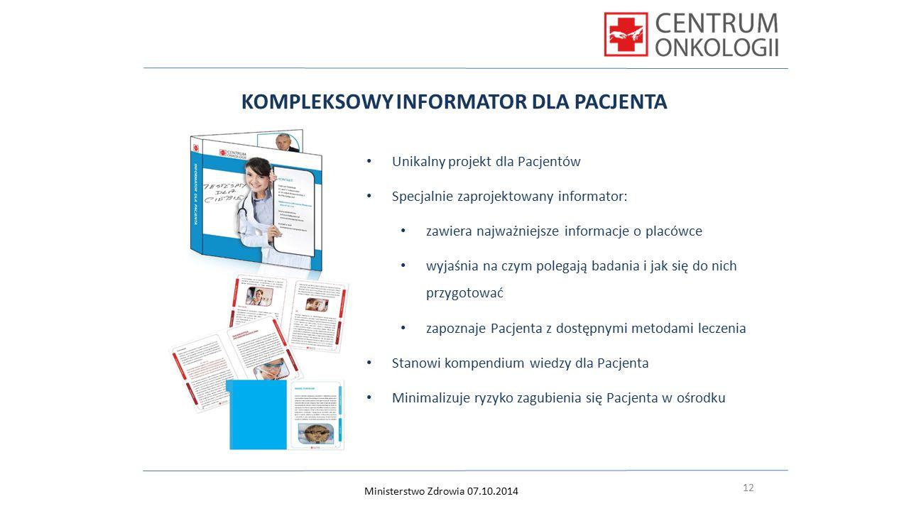 12 KOMPLEKSOWY INFORMATOR DLA PACJENTA Unikalny projekt dla Pacjentów Specjalnie zaprojektowany informator: zawiera najważniejsze informacje o placówc