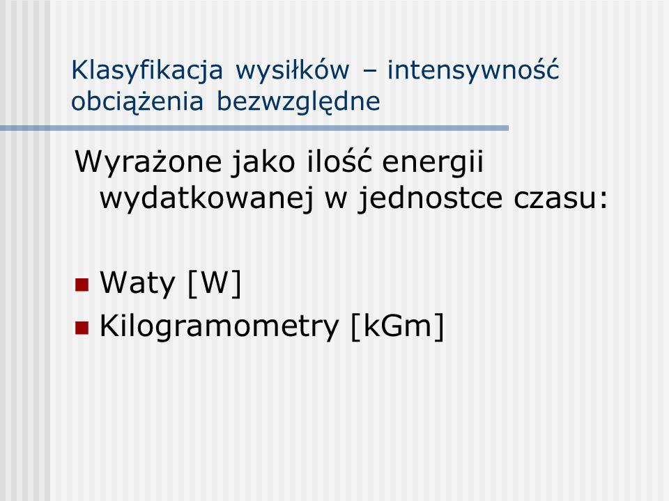Klasyfikacja wysiłków – intensywność obciążenia względne Wyrażony proporcją między zapotrzebowaniem na tlen podczas wykonywanej pracy a maksymalnym pochłanianiem tlenu przez organizm: Submaksymalne Vo 2 < Vo 2max Maksymalne Vo 2 = Vo 2max Supramaksymalne Vo 2 > Vo 2max