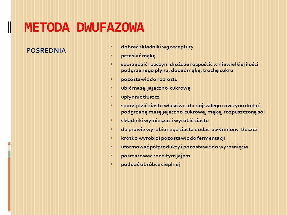 PREZENTACJĘ WYKONAŁA JANINA WYSZOMIRSKA JAKO POMOC DYDAKTYCZNĄ NA PRZEDMIOTACH ZAWODOWYCH W ZESPOLE SZKÓŁ r.szk.2008/2009