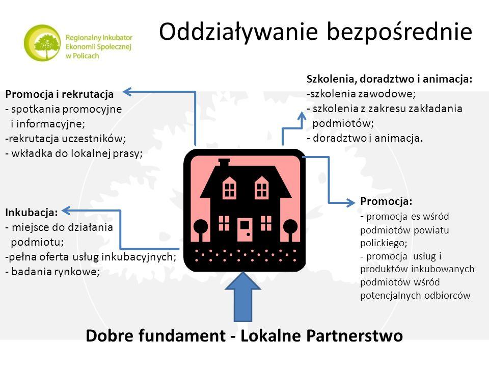 Oddziaływanie regionalne i ogólnopolskie Transfer wiedzy i rozwiązań - stworzenie biblioteczki; - zapraszanie ekspertów na spotkania; Dobre fundament – partnerstwo międzysektorowe Promocja sektora es: - wkładka do Gazety Wyborczej; - audycje radiowe - targi ekonomii społecznej i przegląd filmów 28 sierpnia 2010 w Nowym Warpnie; Budowanie regionalnego partnerstwa na rzecz es: -spotkania partnerstwa; - stworzenie rady partnerstwa.
