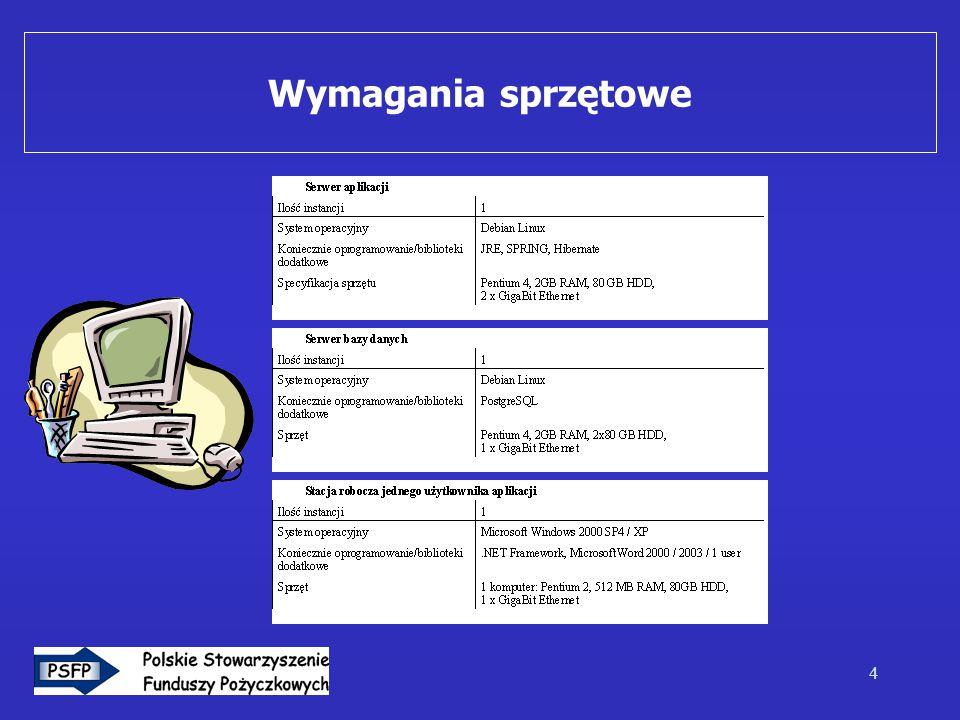 5 1.Analiza funkcjonalna wrzesień 2005 – luty 2006 2.