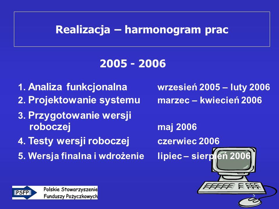 5 1. Analiza funkcjonalna wrzesień 2005 – luty 2006 2. Projektowanie systemu marzec – kwiecień 2006 3. Przygotowanie wersji roboczej maj 2006 4. Testy