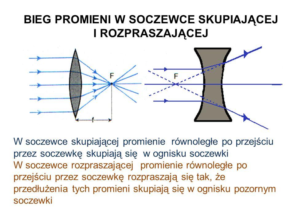 BIEG PROMIENI W SOCZEWCE SKUPIAJĄCEJ I ROZPRASZAJĄCEJ W soczewce skupiającej promienie równoległe po przejściu przez soczewkę skupiają się w ognisku s