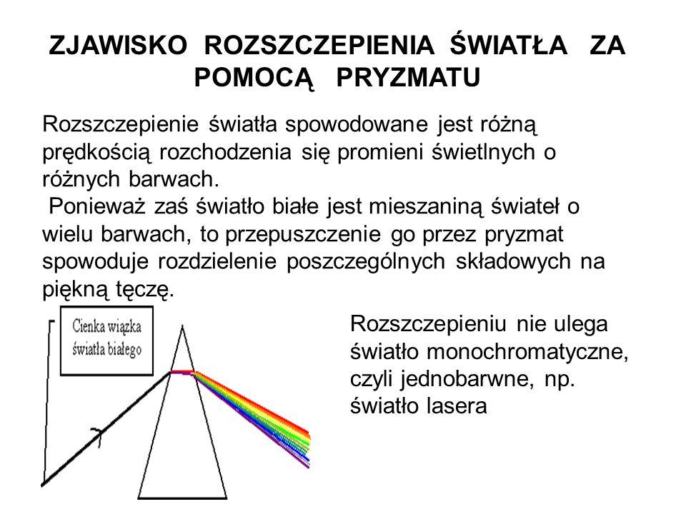 ZJAWISKO ROZSZCZEPIENIA ŚWIATŁA ZA POMOCĄ PRYZMATU Rozszczepienie światła spowodowane jest różną prędkością rozchodzenia się promieni świetlnych o róż