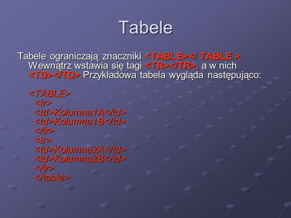 Tabele Tabele ograniczają znaczniki. Wewnątrz wstawia się tagi, a w nich.Przykładowa tabela wygląda następująco: Kolumna1A Kolumna1B Kolumna2A Kolumna