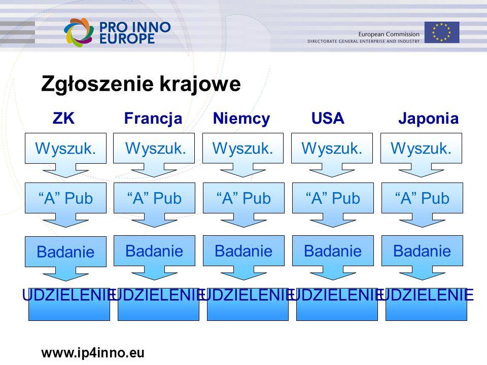 www.ip4inno.eu Zgłoszenie krajowe Badanie UDZIELENIE Wyszuk.