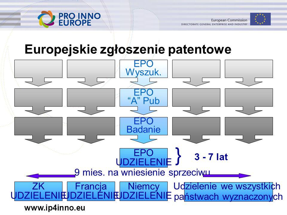 www.ip4inno.eu Europejskie zgłoszenie patentowe EPO Wyszuk.
