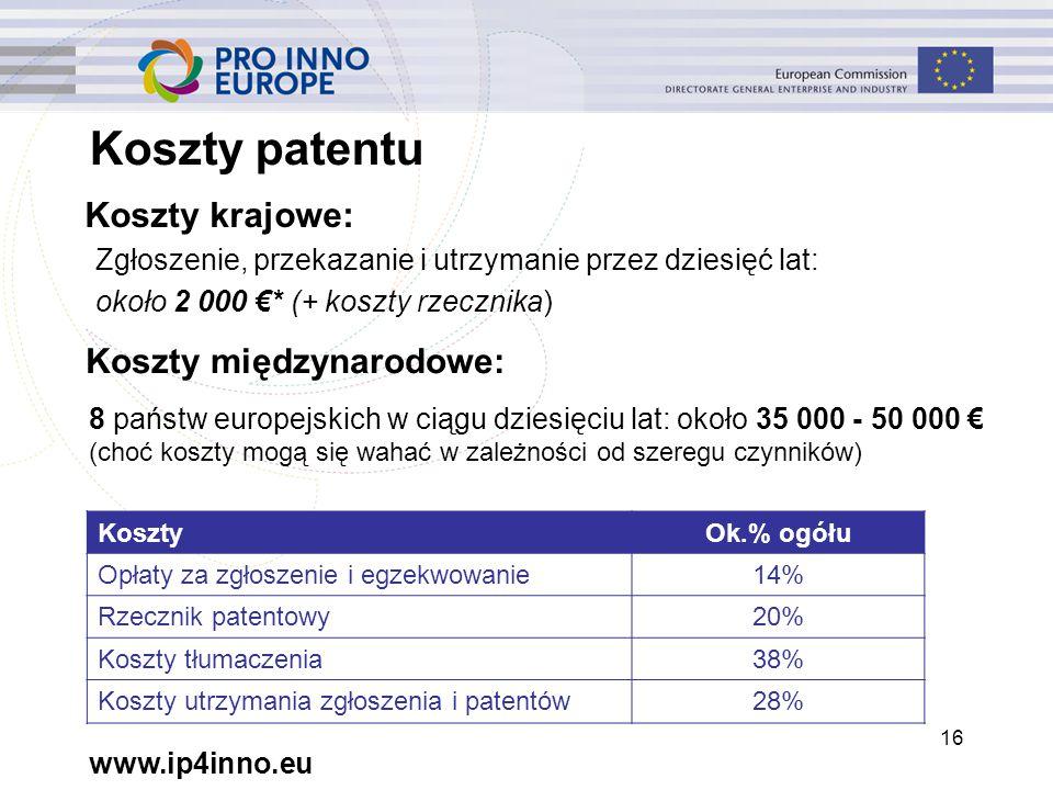 www.ip4inno.eu 16 Koszty patentu KosztyOk.% ogółu Opłaty za zgłoszenie i egzekwowanie14% Rzecznik patentowy20% Koszty tłumaczenia38% Koszty utrzymania zgłoszenia i patentów28% 8 państw europejskich w ciągu dziesięciu lat: około 35 000 - 50 000 € (choć koszty mogą się wahać w zależności od szeregu czynników) Koszty krajowe: Zgłoszenie, przekazanie i utrzymanie przez dziesięć lat: około 2 000 €* (+ koszty rzecznika) Koszty międzynarodowe: