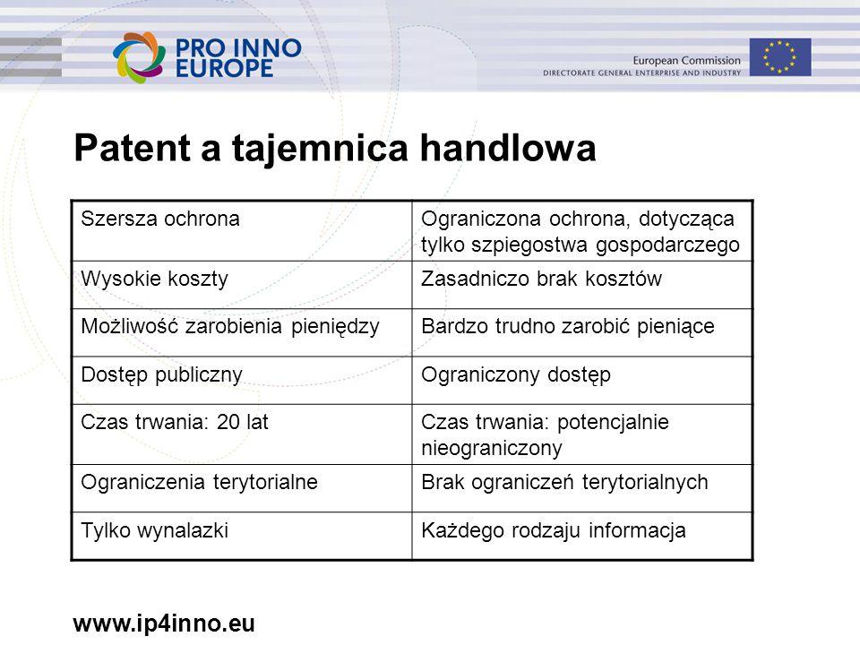 www.ip4inno.eu Patent a tajemnica handlowa Szersza ochronaOgraniczona ochrona, dotycząca tylko szpiegostwa gospodarczego Wysokie kosztyZasadniczo brak kosztów Możliwość zarobienia pieniędzyBardzo trudno zarobić pieniące Dostęp publicznyOgraniczony dostęp Czas trwania: 20 latCzas trwania: potencjalnie nieograniczony Ograniczenia terytorialneBrak ograniczeń terytorialnych Tylko wynalazkiKażdego rodzaju informacja