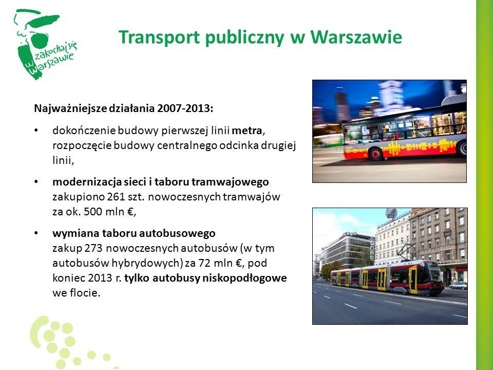 Transport publiczny w Warszawie Najważniejsze działania 2007-2013: dokończenie budowy pierwszej linii metra, rozpoczęcie budowy centralnego odcinka dr