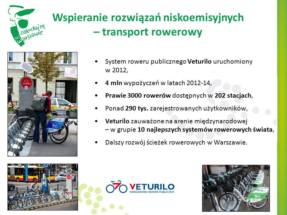 Wspieranie rozwiązań niskoemisyjnych – transport rowerowy System roweru publicznego Veturilo uruchomiony w 2012, 4 mln wypożyczeń w latach 2012-14, Pr