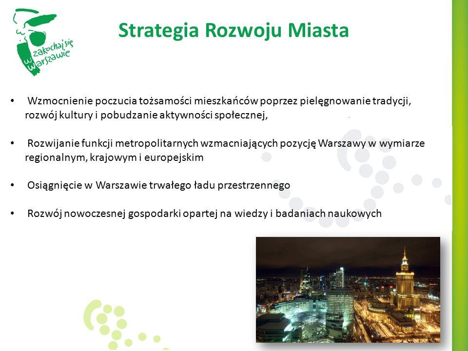 Strategia Rozwoju Miasta Wzmocnienie poczucia tożsamości mieszkańców poprzez pielęgnowanie tradycji, rozwój kultury i pobudzanie aktywności społecznej