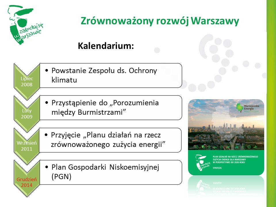 """Zrównoważony rozwój Warszawy Kalendarium: Lipiec 2008 Powstanie Zespołu ds. Ochrony klimatu Luty 2009 Przystąpienie do """"Porozumienia między Burmistrza"""
