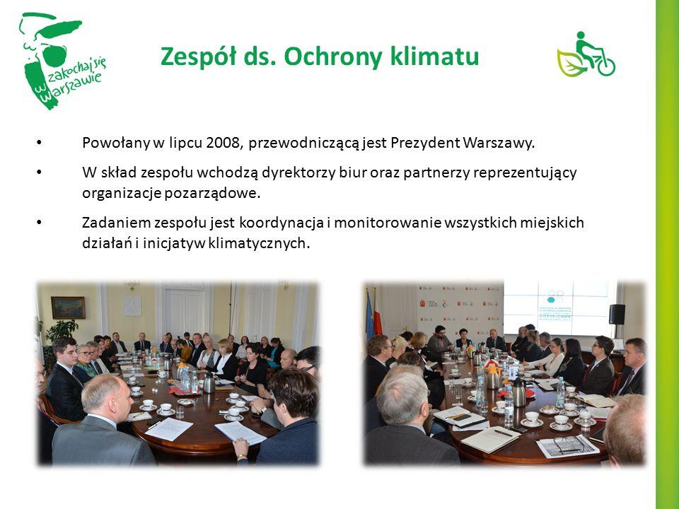 Zespół ds. Ochrony klimatu Powołany w lipcu 2008, przewodniczącą jest Prezydent Warszawy. W skład zespołu wchodzą dyrektorzy biur oraz partnerzy repre