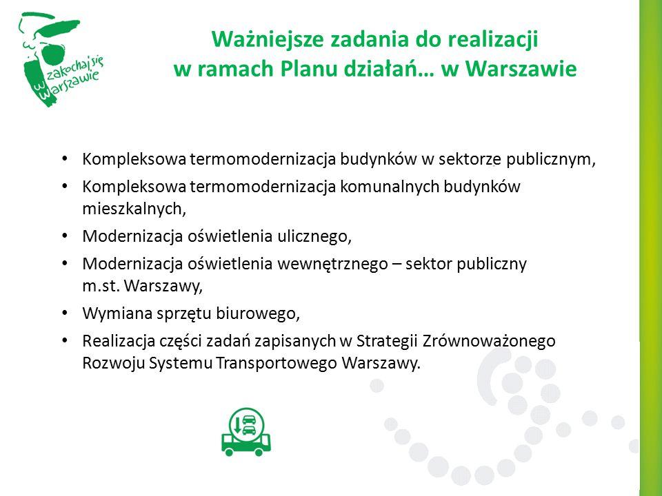 Ważniejsze zadania do realizacji w ramach Planu działań… w Warszawie Kompleksowa termomodernizacja budynków w sektorze publicznym, Kompleksowa termomo
