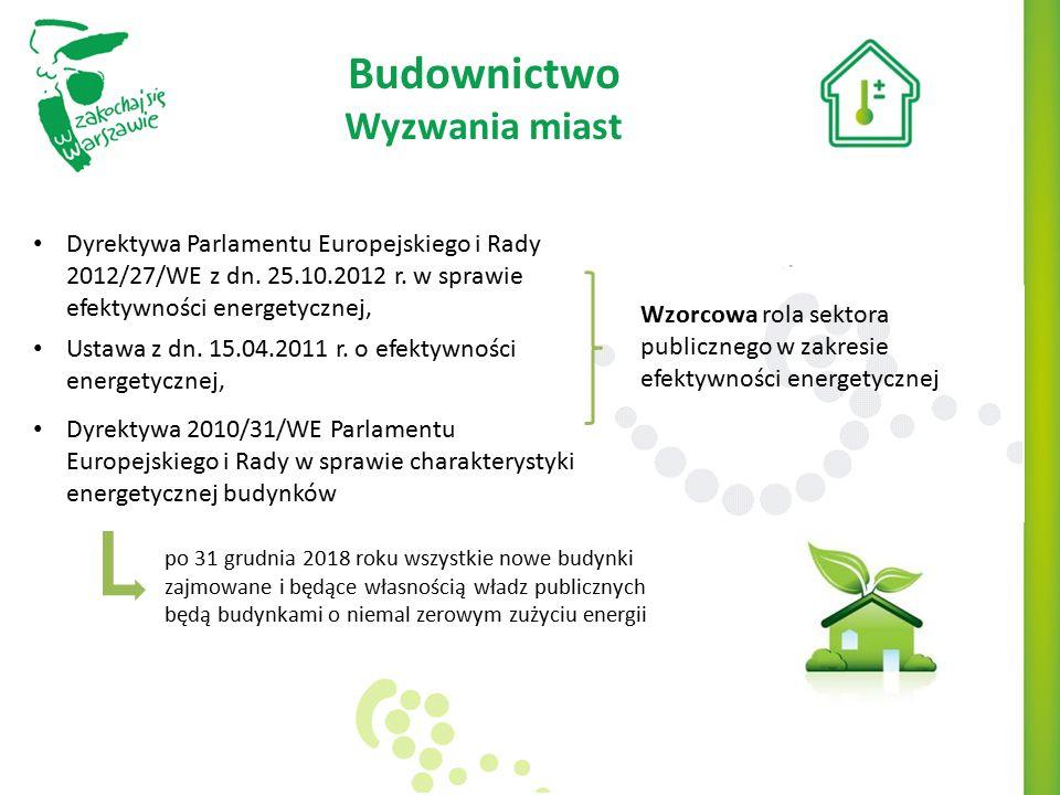 Budownictwo Wyzwania miast Dyrektywa Parlamentu Europejskiego i Rady 2012/27/WE z dn. 25.10.2012 r. w sprawie efektywności energetycznej, Ustawa z dn.