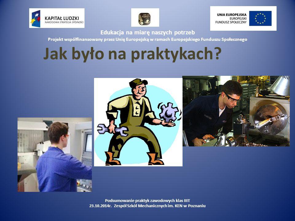 Edukacja na miarę naszych potrzeb Projekt współfinansowany przez Unię Europejską w ramach Europejskiego Funduszu Społecznego Podsumowanie praktyk zawodowych klas IIIT 23.10.2014r.